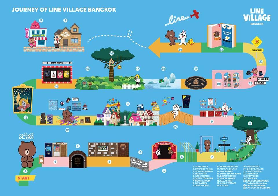 【話題熱點】直闖熊大睡房 | 全球首個Line主題樂園 Line Village | 曼谷自由行套票3-31天